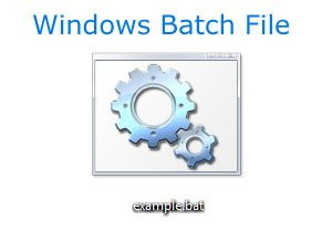 What Is A Batch File In Windows? How To Create...
