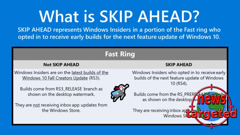 Test the brand new Windows 10 beta