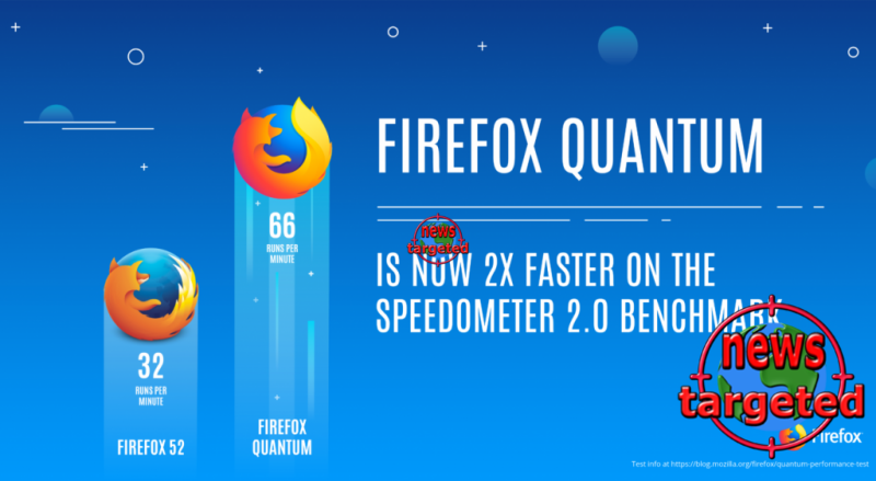 Today you can load new Firefox that...