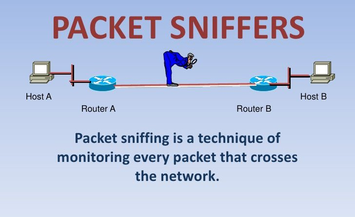 How does packet sniffing work?