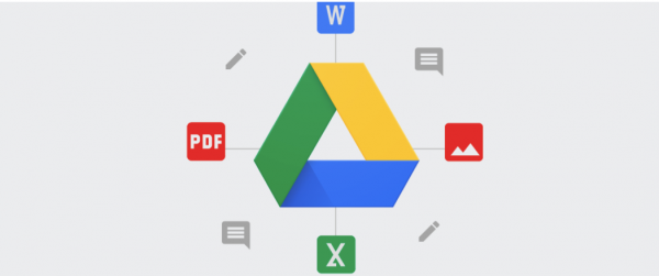 Google Drive Comment functionality...