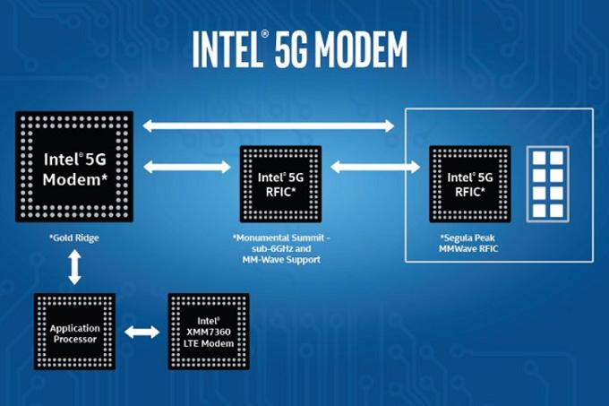 Apple-might-still-use-Intel-5G-modem-chips-for-future-iPhone-models.jpg